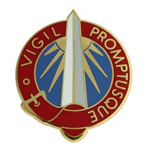 116th Military Intelligence Group Distinctive Unit Insignia